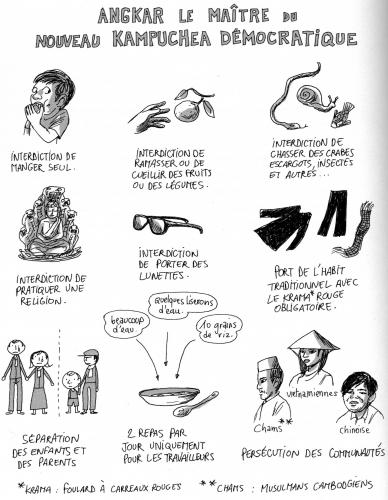 biographie,cambodge
